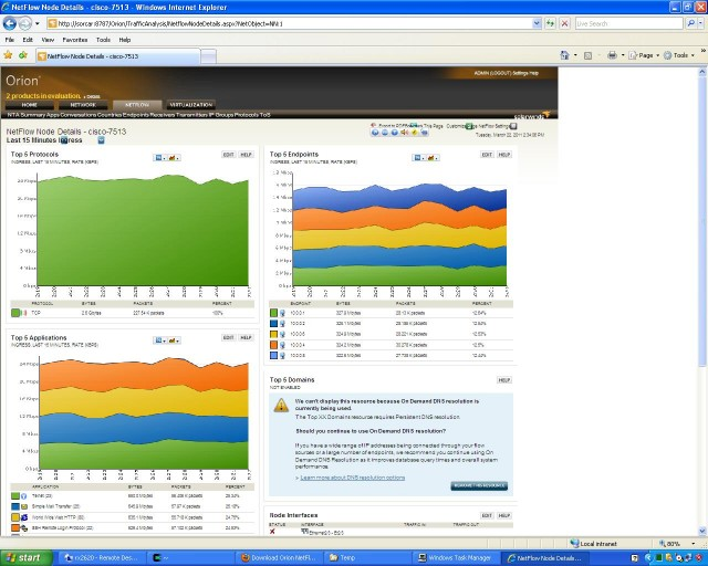 SolarWinds' Bandwidth Analyzer Pack can identify which applications are consuming most of your network bandwidth.