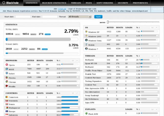 A screenshot showing BlackHole statistics.