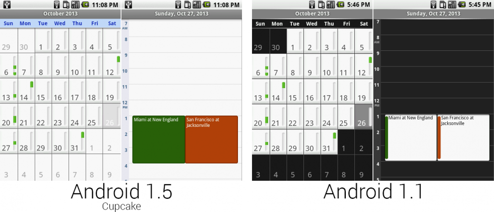 The calendar in Android 1.5 got a lot lighter.