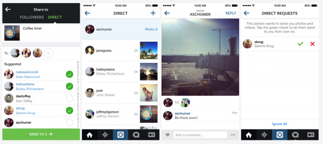 The Instagram Direct interface flow.
