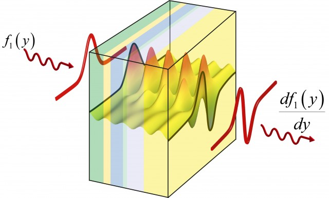 Metamaterials could perform calculus with light waves