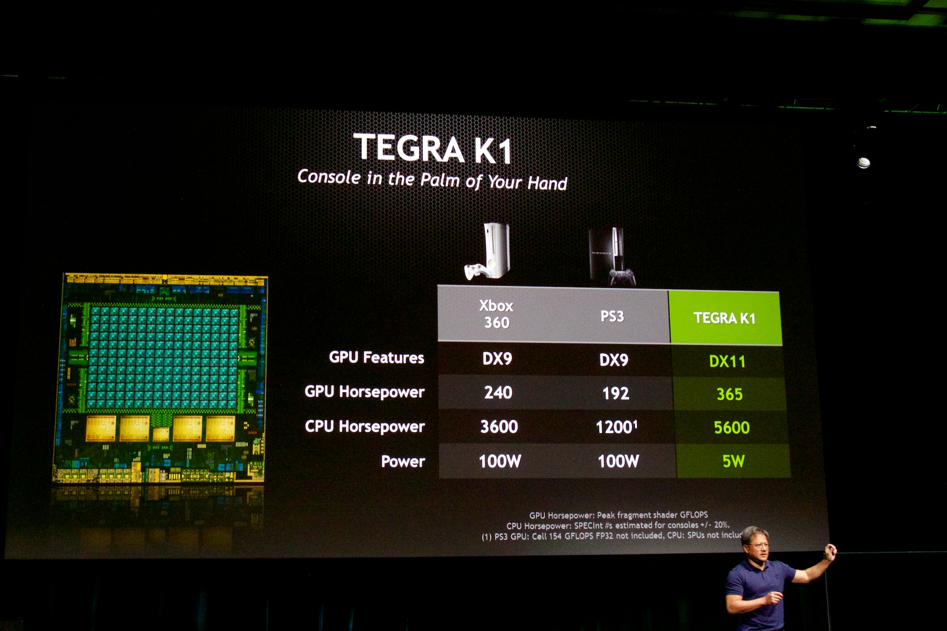 Huang showing off the Tegra K1's performance relative to last-gen consoles.