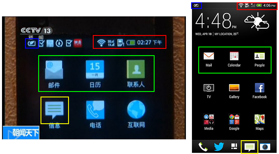 China OS on the left, HTC Sense on an HTC One on the right.