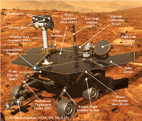 10 years of Opportunity: Celebrating the rover's role on Mars and Earth
