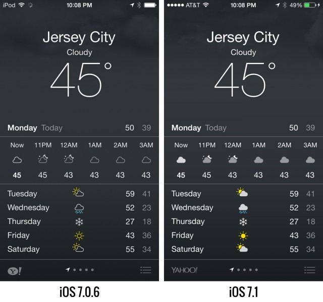 The Weather icons are now filled in, making them brighter and bolder.