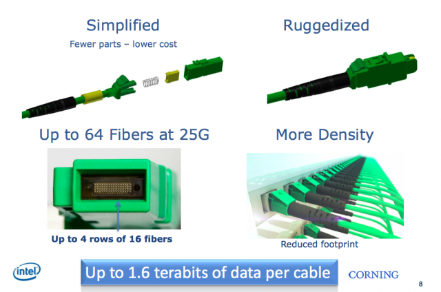 Intel's 800Gbps cables headed to cloud data centers and supercomputers