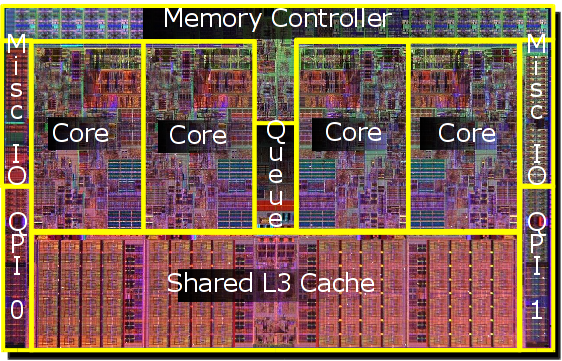 New cache design speeds up processing time by 15 percent