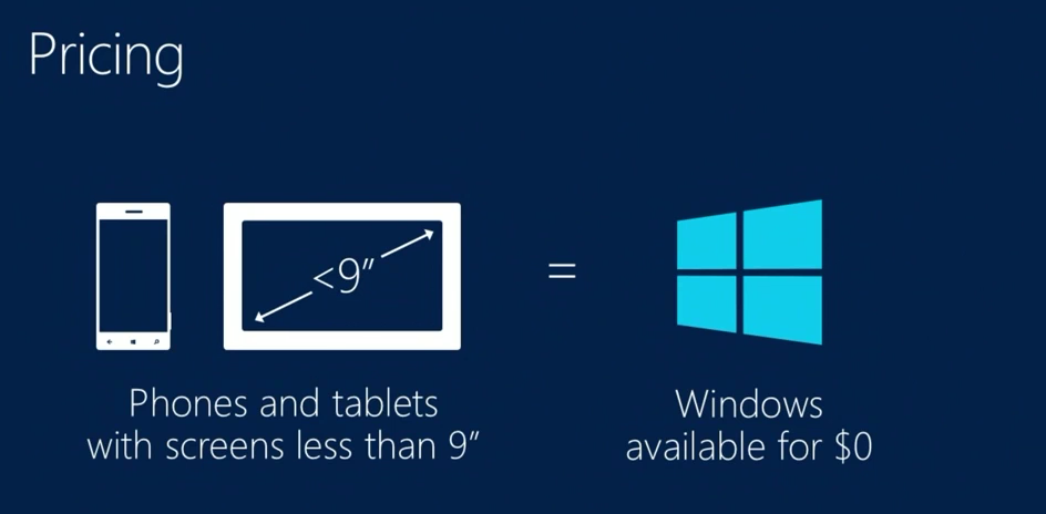 "Windows to be free on 9"" and smaller tablets, also on IoT devices"