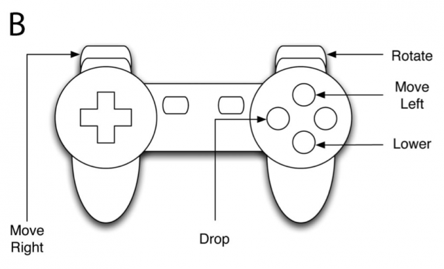 One of the controller layouts used to thwart Tetris players and find other links to game-related aggression. I get angry just looking at it.