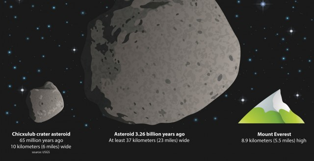 Massive asteroid may have kickstarted the movement of continents