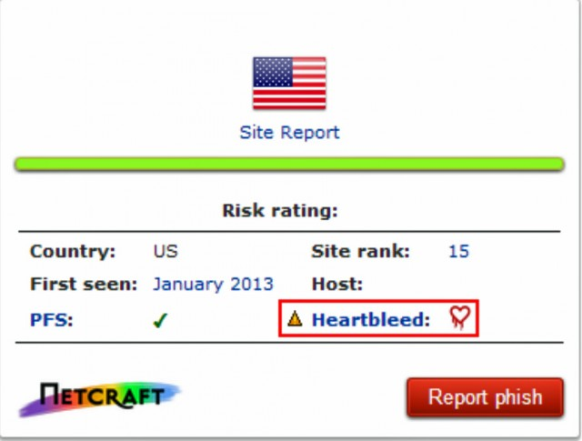 Now there's an easy way to flag sites vulnerable to Heartbleed