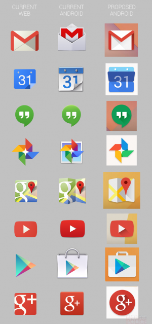Left: the Web icons. Center: Android icons, Right: The new icons.