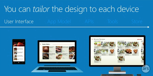 With universal apps, you'll be able to develop for three screens simultaneously.