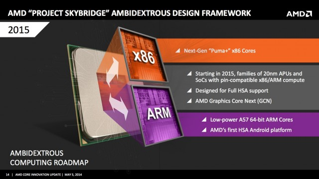 AMD plans to develop ARM CPU architectures alongside x86 architectures as the decade rolls on.