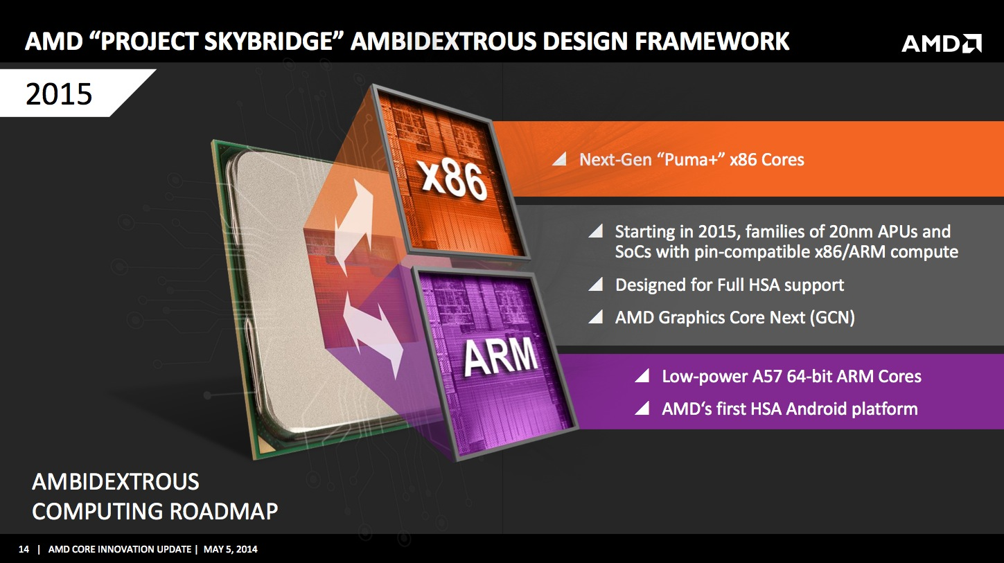 """Arm X86 Architecture : Beyond """"new and different amd plans arm chips for"""