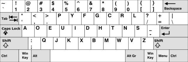 Dvorak and QWERTY have little in common, but in theory, that shouldn't make too much of a difference in switching between them once you have learned both.