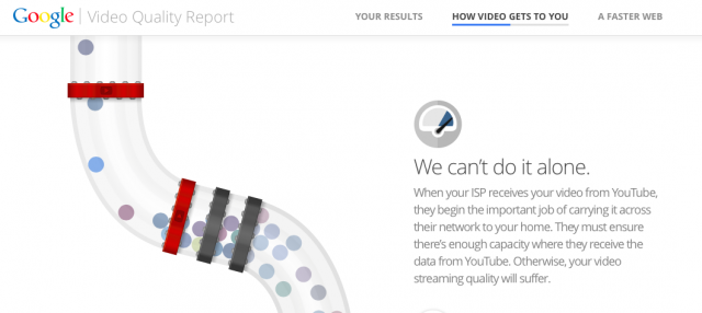 "Google's YouTube quality reports will help ISPs ""upsell"" customers"