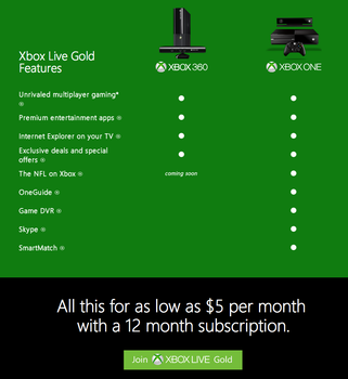 Coming soon, according to internal Microsoft sources: two fewer white dots on this promotional card.
