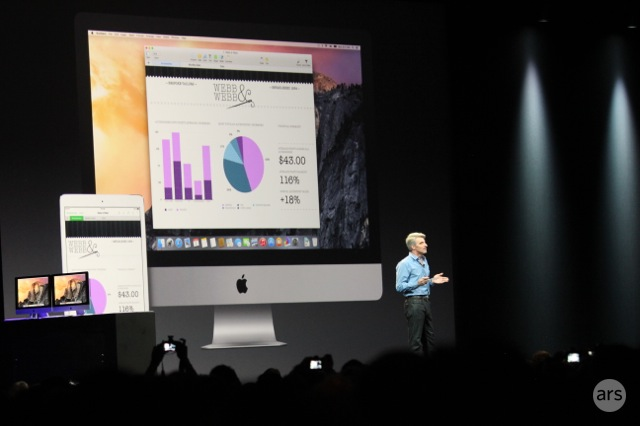 Application state sharing between OS X and iOS.