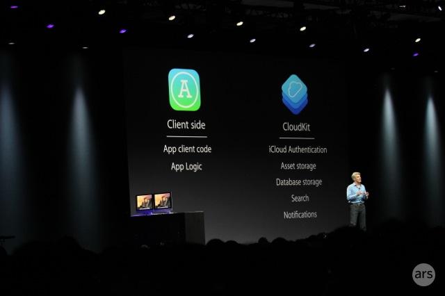 Apple's CloudKit slide.