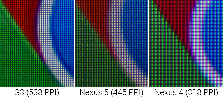 Pixel sizes of various devices. (Images are to scale.)