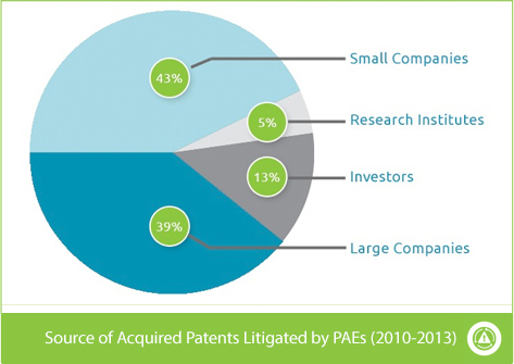How operating companies can stop patent trolls: Cut off the ammo