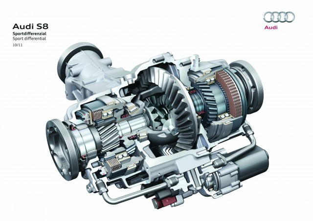 That rather clever Audi sport differential (or diff).