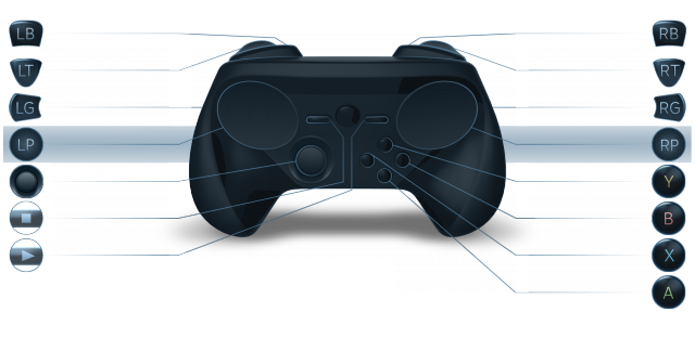 This image, confirmed by Ars Technica to be buried in the latest Steam client beta, could show a potential new design for a Steam Controller with a traditional analog stick.
