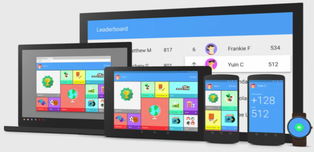 Google wants the same apps, with the same UI principles, on every device. This sounds oh so familiar.