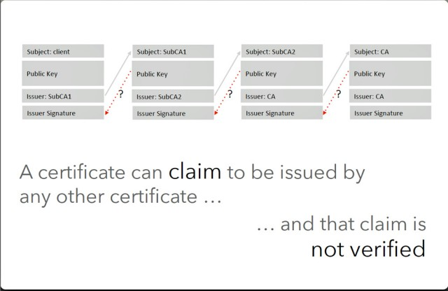 A slide from next week's Black Hat talk titled Android Fake ID vulnerability.