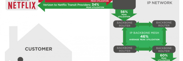 netflix payment problem