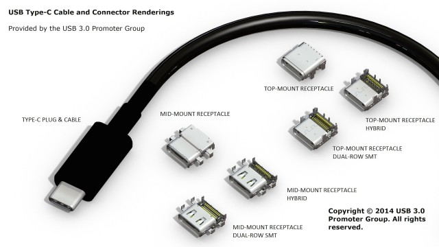 The USB Type-C cable and its various connector designs.