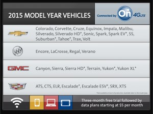LTE is coming to nearly every GM vehicle for 2015.