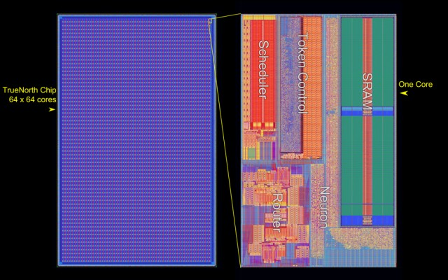 IBM researchers make a chip full of artificial neurons