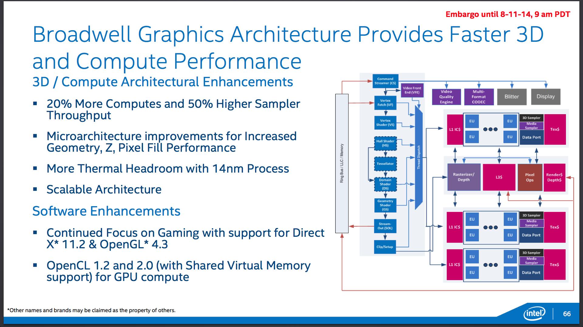 Core M's GPU, in brief.