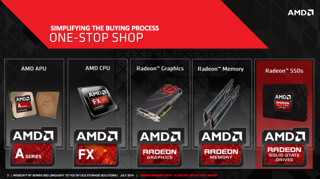 "AMD wants to be a ""one-stop shop"" for PC components, though RAM and SSDs are all totally standard commodity parts that rarely have compatibility trouble."