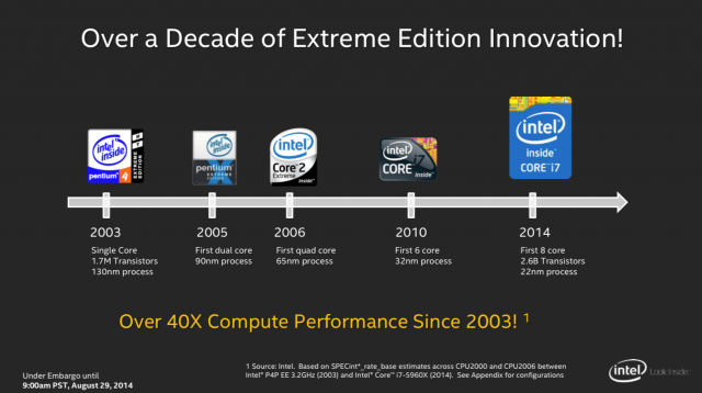 Intel's chips still get better from year-to-year, but the improvements aren't as large as they used to be.