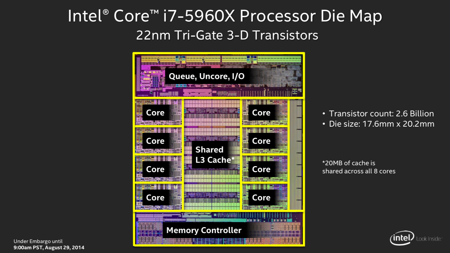 Freed from the need to integrate an on-die GPU, these chips are all CPU cores, cache, memory controller, and other essential CPU-focused components.