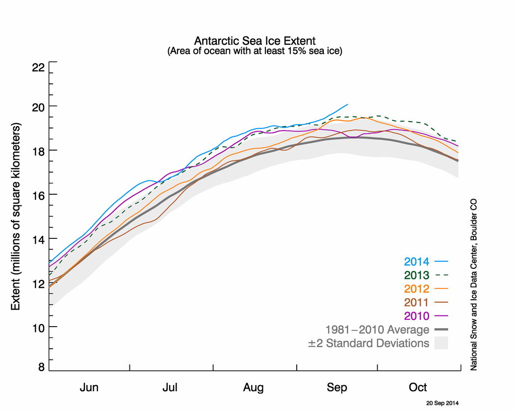 A sudden freeze up has left this year's ice coverage standing out above the recent variation.