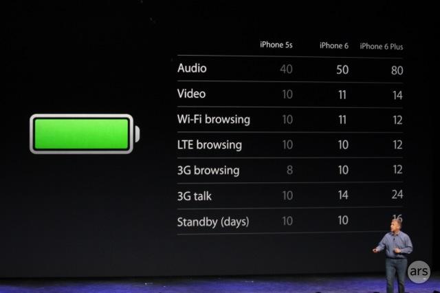 Apple announces iPhone 6, iPhone 6 Plus