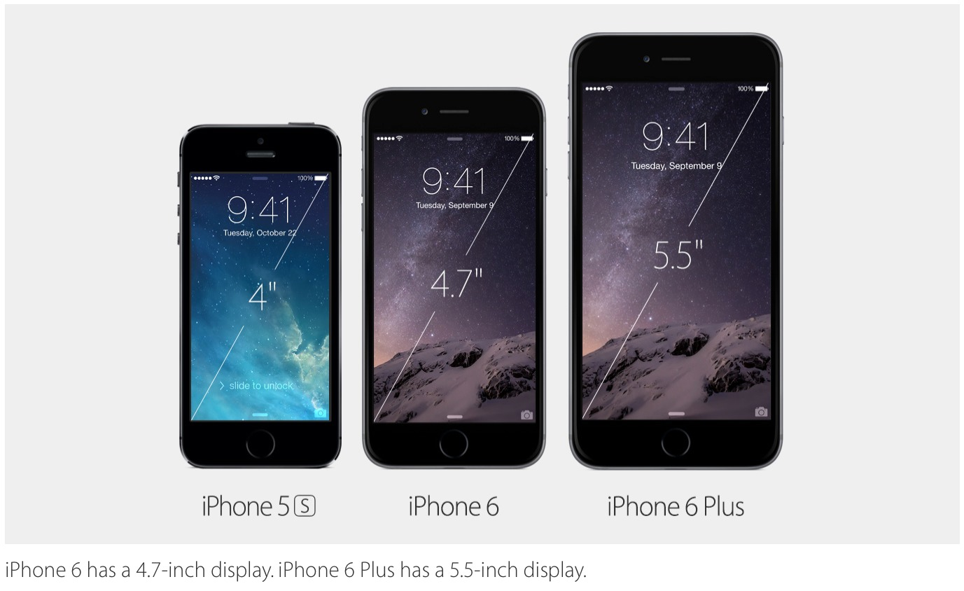 6 Plus On Iphone Stays Apple Screen: Apple Announces IPhone 6, IPhone 6 Plus