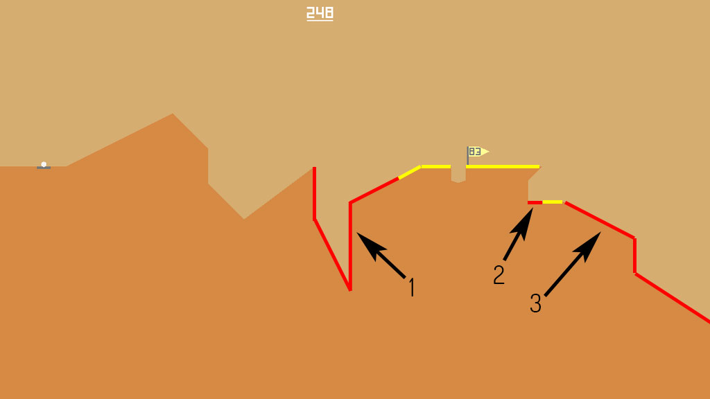"The infamous Hole 83, as <a href=""http://www.hiwiller.com/2014/09/04/level-design-hole-83-in-desert-golfing/"">broken down by Zack Hiwiler</a>."