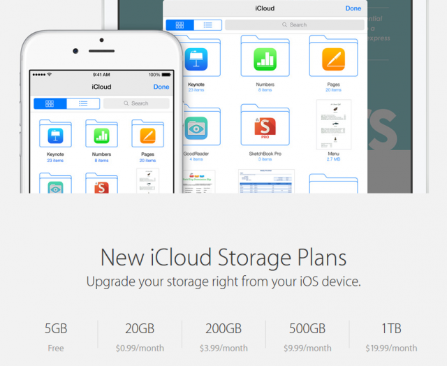 Apple lowers prices on iCloud Drive, lets you buy a terabyte of storage