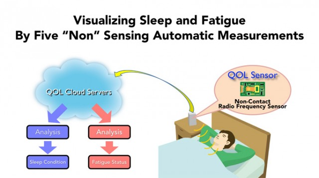 Nintendo wants to watch you sleep... for science!