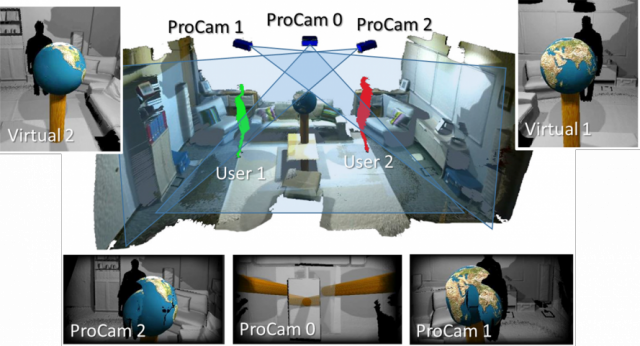 "This image from Microsoft Research's ""Mano a Mano"" paper shows how three projector/Kinect pairs can create believable 3D virtual objects from two different perspectives."