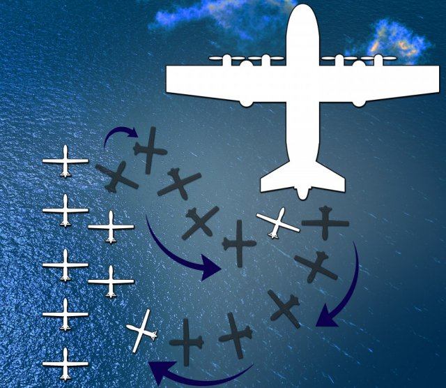 A DARPA artist's concept of how a flying drone carrier's takeoff and landing pattern might look.