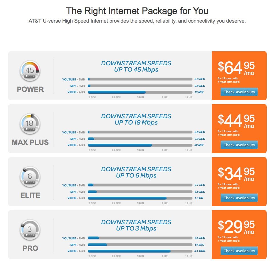 "At&t Quote At&t Told To Stop Calling Uverse The ""Fastest Internet For The"