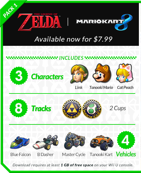 A listing of the content available in DLC Pack 1, straight from Nintendo.