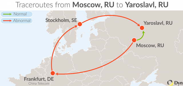 WTF, Russia's domestic Internet traffic mysteriously passes through Chinese routers
