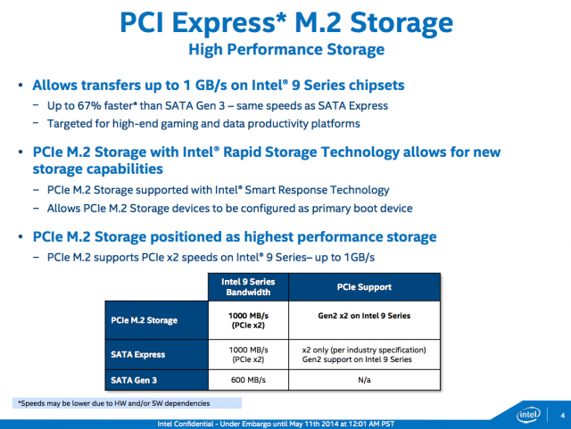 The accompanying 9-series chipsets bring a handful of new storage capabilities.